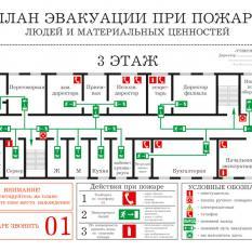 план эвакуации при пожаре требования 2015 г