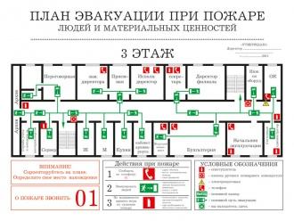 инструкция по эвакуации людей в библиотеке