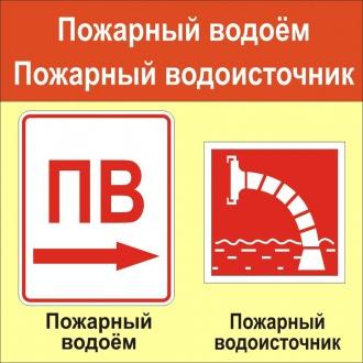 Противопожарные водоемы требования