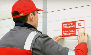 Категории помещений по пожарной опасности