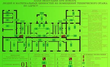 фотолюминесцентный план эвакуации при пожаре