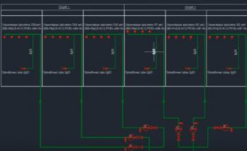 Проектирование спринклерной системы